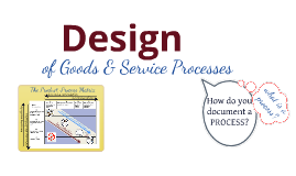 Overview of Design of Processes for Goods