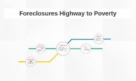 Foreclosures Highway to Poverty