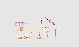Proyecto de aula: Liceo Técnico de Valparaíso