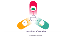 Questions of Morality: A tok follow-up