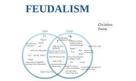 similarities between japan and europe Feudalism in europe and japan build on what you know if you recall your reading from chapter 8, you know that the europeans and japanese developed a similar type of feudal society at roughly the same time.