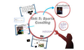 Copy of Copy of Unit 7: Planning and Leading Sports Activities
