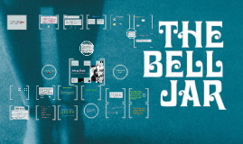 What is a bell jar?