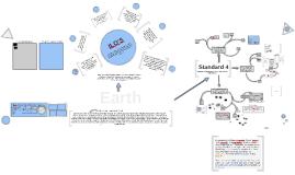 Standard 4 - Earth Science Curriculum Map (Tyson Grover)