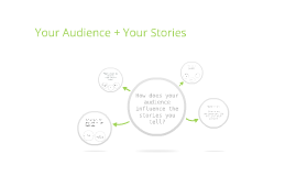 Your Audience + Your Stories