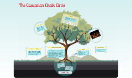 Copy of The Caucasian Chalk Circle