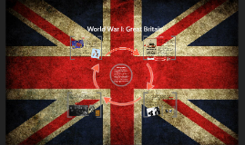 WWI: Great Britain