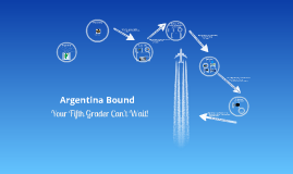 Copy of Argentina: Geography Presentation