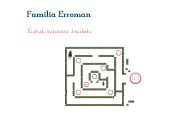 Copy of Familia Erroman