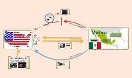 Spanisch Projekt