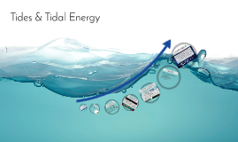 Tides and Tidal Energy