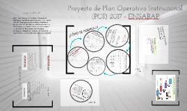 Proyecto de Plan Operativo Institucional (POI) 2014