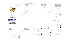 Copy of Copy of Innovación Organizacional. Caso practico de SERVICEX NORTE