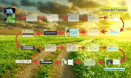 Copy of Línea del Tiempo - Educación Ambiental