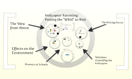 Julie's Helicopter Prezi