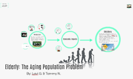 Elderly: The Aging Population Problem