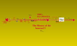 The history/Timeline of the internet