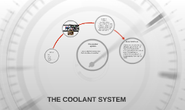 The Coolant System
