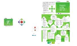 Rezultati izvajanja Programa razvoja podeželja 2007-2013
