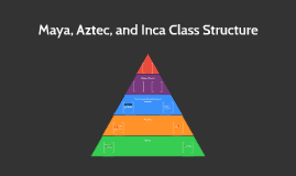 the incas and socialism essay Part two part three part four part five part six part seven part eight tenochtitlan and the conquest of the americas : history of the conquest of mexico, the.