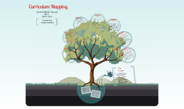 Ch. 7 Curriculum Mapping PD_Sullivan, Meghan