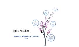 Copy of MODELO PEDAGOGICO