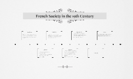 French Society in the 19th Century