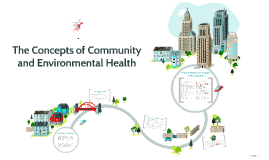 Copy of The Concepts of Community and Environmental Health
