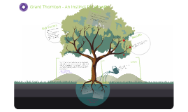 Copy of Grant Thornton - An Instinct For Growth