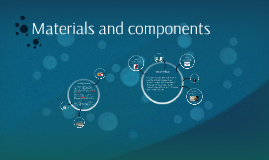 Materials and compoents