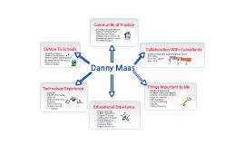 Danny Maas