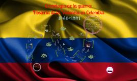 Copy of Cronología de la violencia: Historia del conflicto armado en Colombia