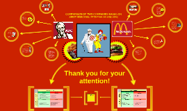 Copy of COMPARISON OF TWO COMPANIES BASED ON SWOT ANALYSIS: MCDONALD