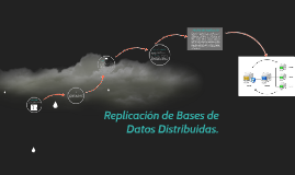 REPLICACION DE BASES DE DATOS DISTRIBUIDAS