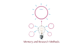 Memory and Research Methods