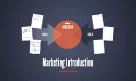 Marketing Introduction