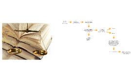 Copy of Recurso de Revisión Fiscal