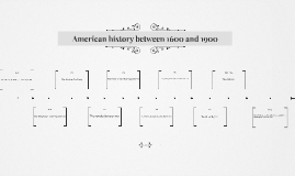 American history between 1600 and 1900