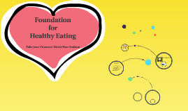 Foundation for Healthy Eating