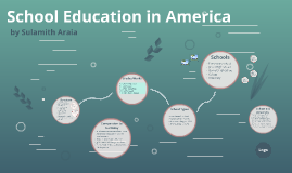School Education in America