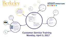 Customer Service Training Day 1