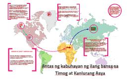 Copy of Antas ng kabuhayan ng ilang bansa sa Timog at Kanlurang Asya