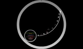 Copy of DESARROLLO SUTENTABLE UNIDAD 6