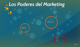 Los Poderes del Marketing