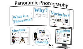 Panoramic Photography - A comprehensive overview