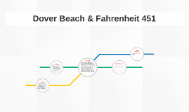 dover beach fahrenheit comparison Fahrenheit is a unit of measurement of temperature the freezing/melting point of water is about 32 °f at a pressure of 1 atmosphere the temperature t in degrees celsius (°c) is equal to the temperature t in degrees fahrenheit (°f) minus 32, times 5/9.