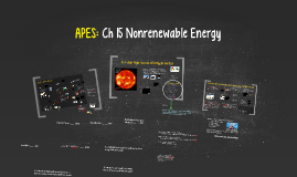 Buford APES: Ch 15 Nonrenewable Energy