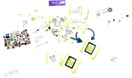 Copy of GRDSB/HDSB presentation