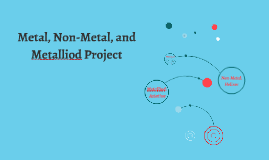 Metal, Non-Metal, and Metalliod Project