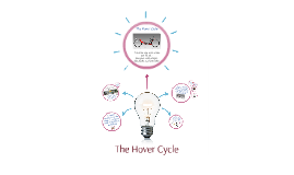 Hover Cycle
